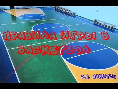 Видеоурок по баскетболу