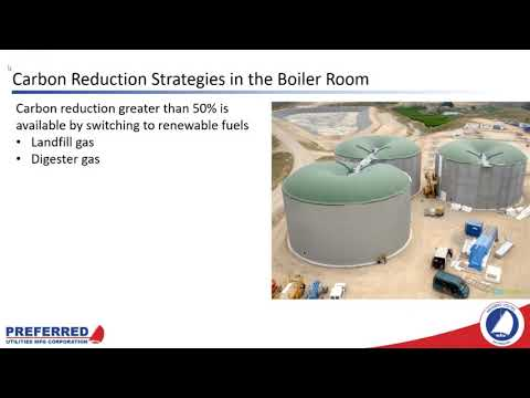 Carbon Emission Reduction Strategies For The Boiler Room