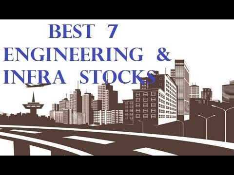 Best 7 High Quality Engineering And Infrastructure Stocks