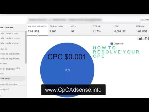 How To Resolve Your CPC rate From US$0 00 to US$0 01