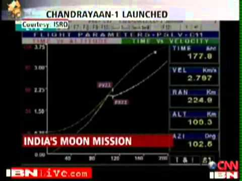 India's Moon Mission   Chandrayaan 1  PSLV C11   Part 6