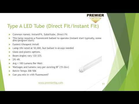 LED Replacements for Linear Fluorescent T8 Tubes and Fixtures