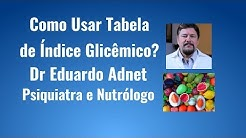 hqdefault - Instituto Diabetes Endocrinologia Rj