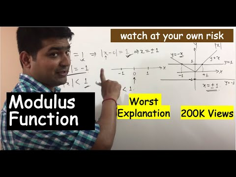 Modulus Function in Hindi
