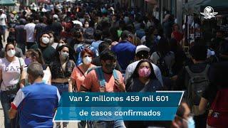 La Secretaría de Salud informó que el país ha sumado 4 mil 250 contagios, para dar un total de 2 millones 459 mil 601 casos confirmados