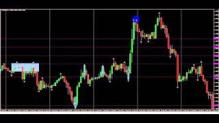 Price Action - лучшие торговые стратегии(, 2015-09-23T13:48:04.000Z)