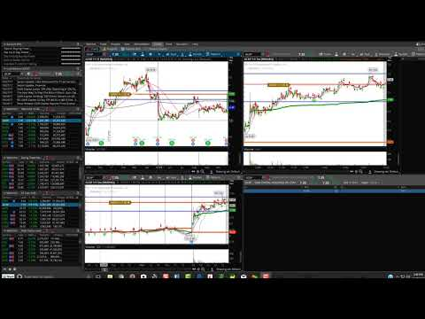 Trading Risk Management - How to Manage Risk in Trading