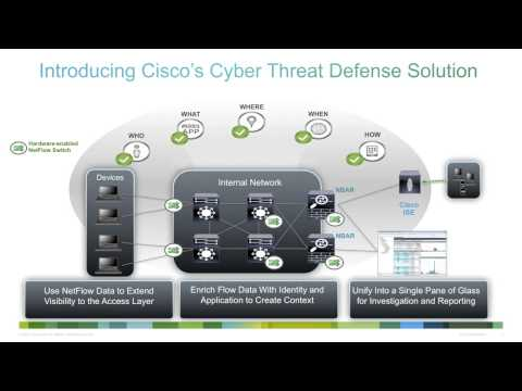 Cisco Cyber Threat Defense Solution Featuring Lancope's StealthWatch