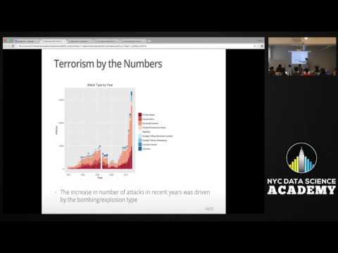Ismael Jaime Cruz: Exploring Global Terrorism Data