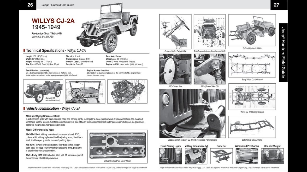 Vehicle Identification Willys CJ-2A Jeep