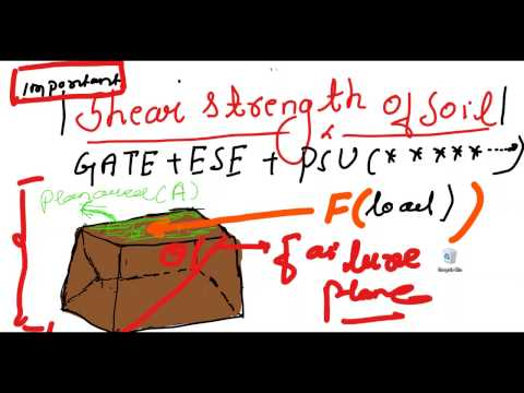 BASIC CONCEPTS AND DETAIL UNDERSTANGING OF SHEARSTRENGTH OF SOIL