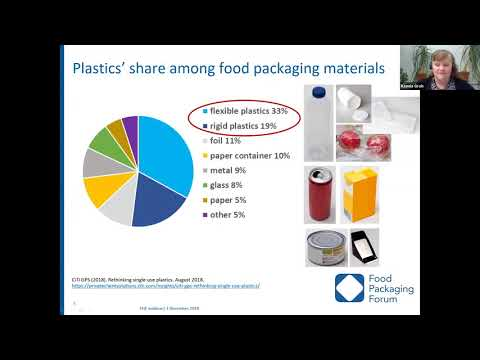 CHE Webinar: Plastic Food Packaging: State Of The Science On Chemical Constituents And Hazards