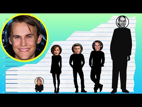 How Tall Is Rhys Wakefield?  Height Comparison!