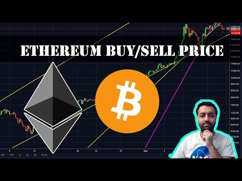 👨‍💻 2018 Ethereum Price Prediction | Charting, Buy, & Sell P