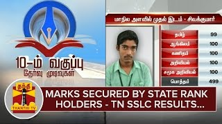 Tamil Nadu SSLC Results : Marks secured by State Rank Holders - Thanthi TV