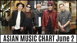 ASIAN MUSIC CHART June 2016 Week 2