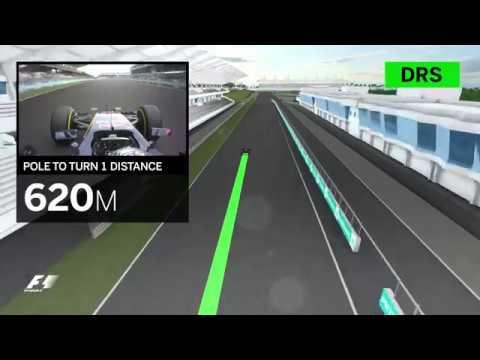 2017 Malaysian Grand Prix   Virtual Circuit Guide
