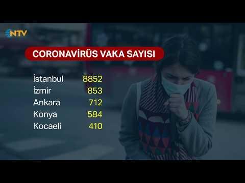 Türkiye'nin Coronavirüs tablosu