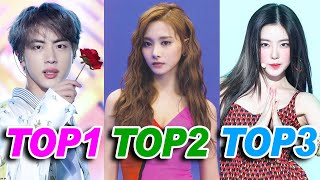MOST POPULAR KPOP GROUPS of 2019