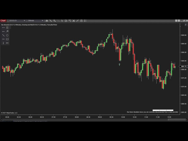 030221 -- Daily Market Review ES GC CL NQ - Live Futures Trading Call Room