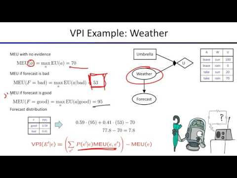 CS 188 Lecture 17: Markov Models