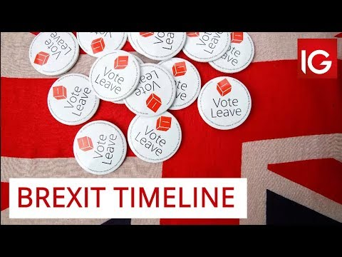 Brexit timeline: the