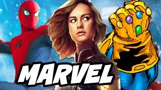 Spider Man Infinity War and Captain Marvel Preview Breakdown