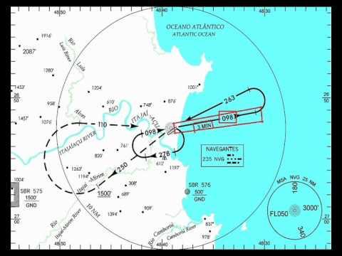 Tutorial Navegação Aérea - Pouso NDB - NAEV - Parte 1