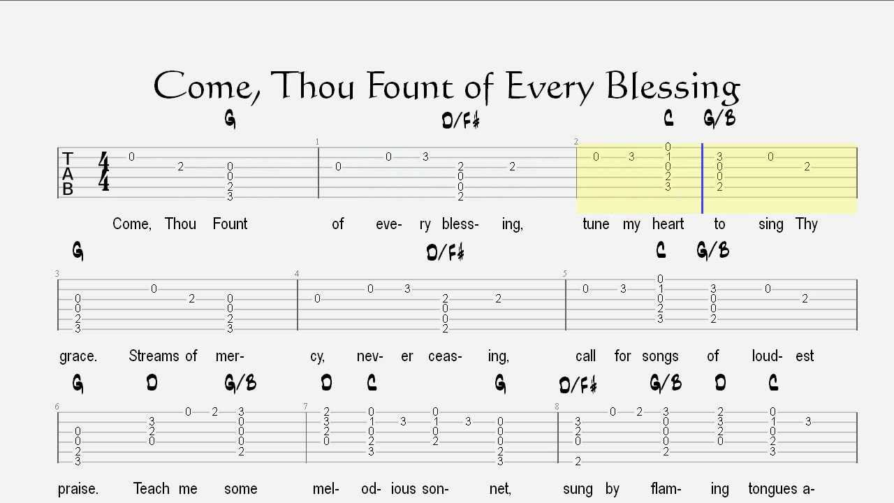 Come thou fount guitar chords