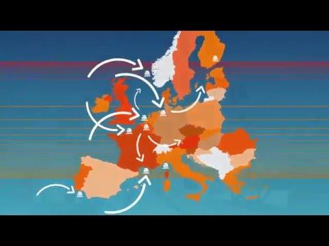 Short Sea Shipping in the EU