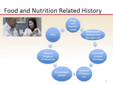 Nutrition Assessment of Organ Transplant Patients