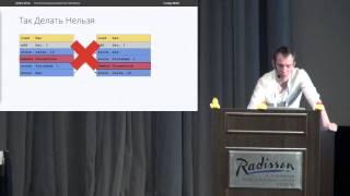 Глеб Смирнов — Многопоточность Java под капотом