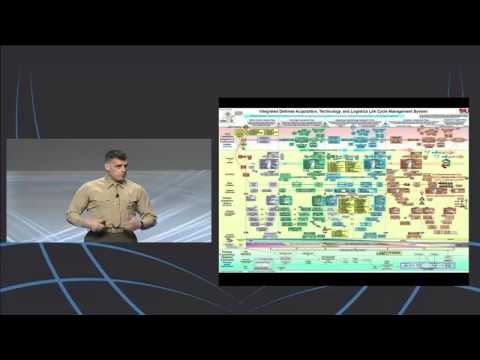 Rules of Engagement: Defense | 2012 ARPA-E Energy Innovation Summit