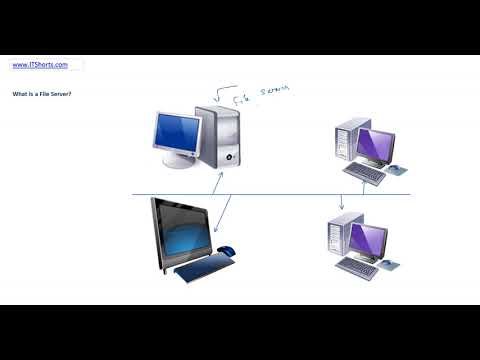 What Is A File Server?