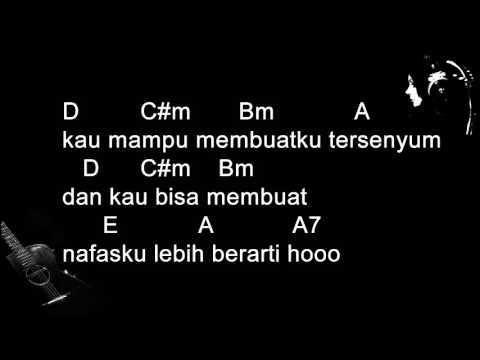 Seventeen   Jaga Slalu Hatimu chord dan lirik