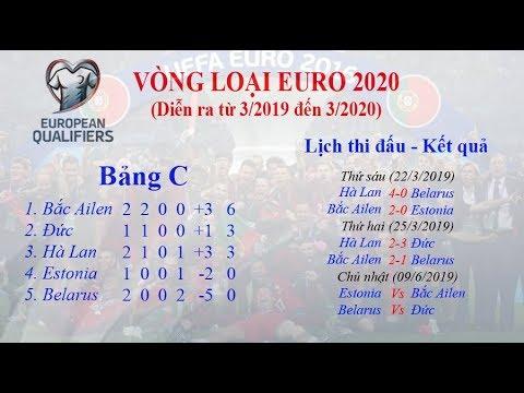 Tổng hợp (Lượt 2) vòng loại Euro 2020 [Soccer đam mê]