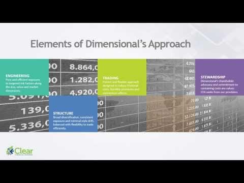 Dimensional Fund Advisors (DFA) Part 2