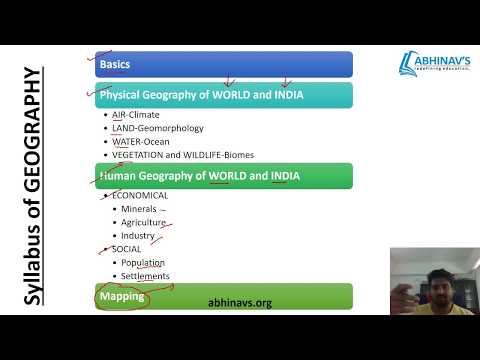 GEO-0:Geography STRATEGY for UPSC prelims