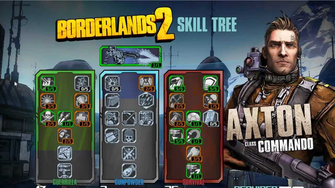 Borderlands  Commando Build Tree