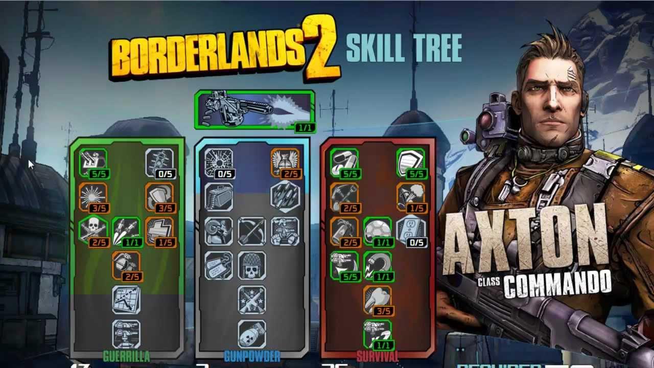 Borderlands  Commando Build Lvl