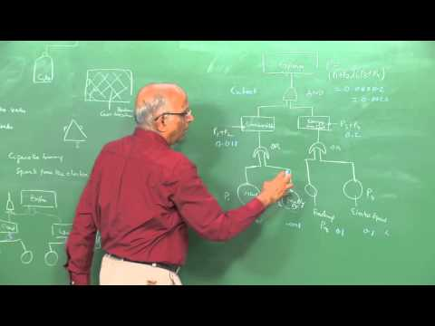Mod-01 Lec-40 Risk Analysis for an Explosion