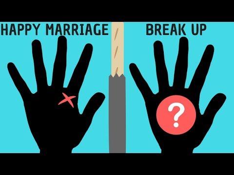 TOP 5 SIGNS OF BREAK UP/DIVORCE IN YOUR HANDS -PALMISTRY