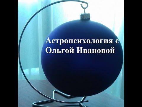 Лунные затмения 2017 2018 2020 Солнечные затмения 2017