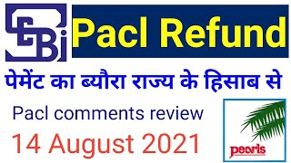 Pacl Refund money | Comments Reviews  | Pacl refund with state | Pacl Insurance | Pacl Claim amount