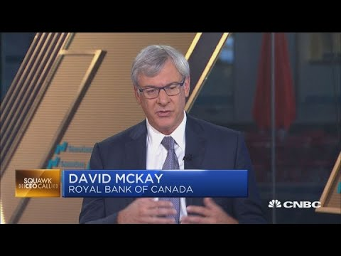 Royal Bank Of Canada CEO On Equity Markets Correction, The Fed, New NAFTA Deal