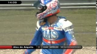 Alex de Angelis 2005 Dutch TT Assen 01