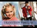 FtM Transition Timeline Pre T mp3
