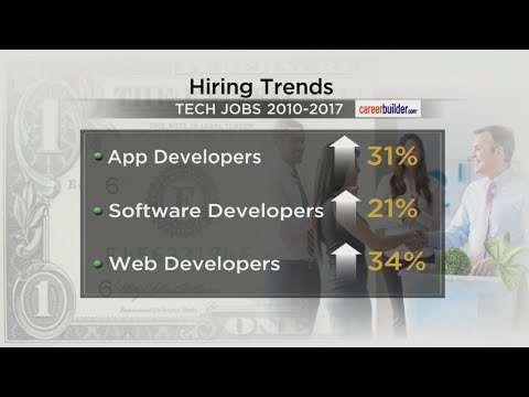 App, Software, Web Jobs Showing Major Growth
