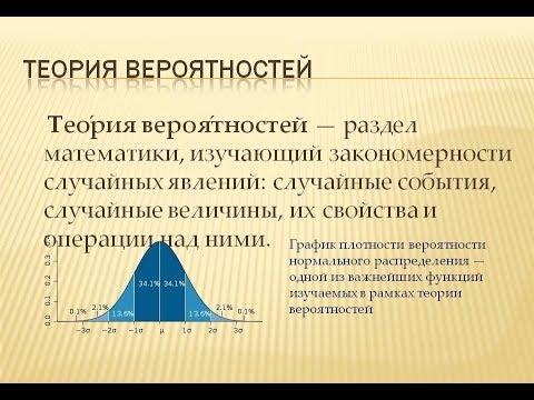Теория вероятности на бирже. Примеры. Сделки 3к1