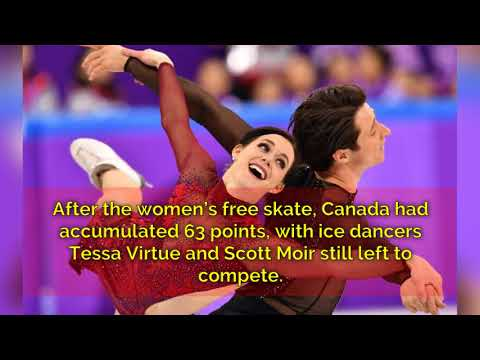 Olympic 2018 Figure skating - Canada secure gold in team event - Politik Deutschland